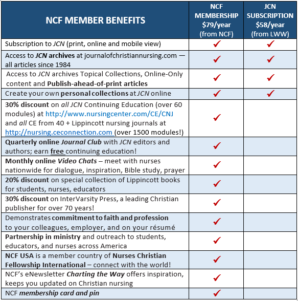 Compare membership to subscription